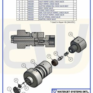 CHECK VALVE ASSEMBLY FLAT POPPETS WS100 WSI